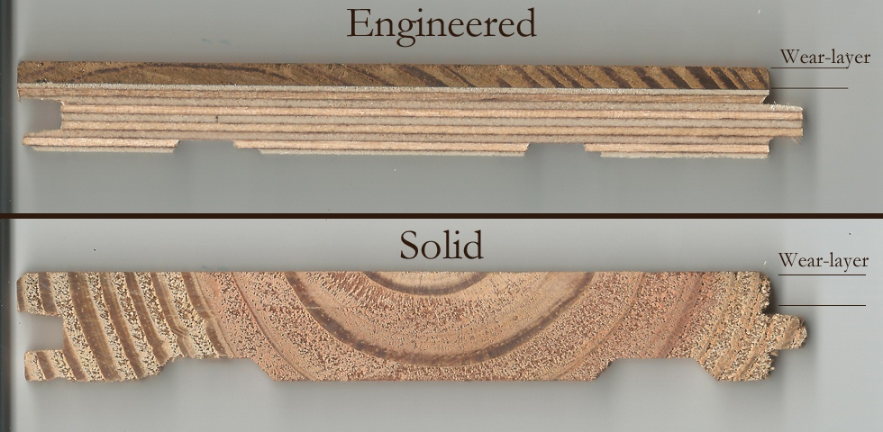 Types of wooden flooring real natural solid wood for Real solid wood flooring